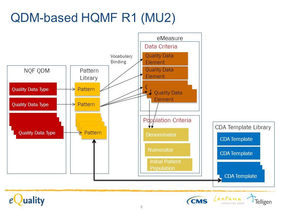 7 HQMF Progression [2010] HQMF R1 [2011] eMIG-enhanced HQMF R1 [2012] QDM-based HQMF R1 + MAT (=MU2) [TBD] HQMF R2.1 [2013] HQMF R2 (and QDM-based HQMF R2) [TBD] HQMF R2.5 Metadata o Differentiation of person- vs.