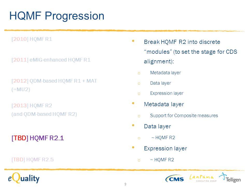 9 HQMF Progression [2010] HQMF R1 [2011] eMIG-enhanced HQMF R1 [2012] QDM-based HQMF R1 + MAT (=MU2) [TBD] HQMF R2.1 [2013] HQMF R2 (and QDM-based HQM