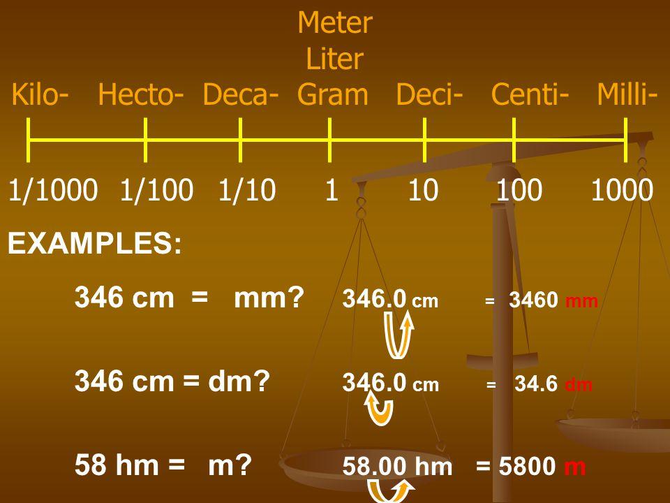 EXAMPLES: 346 cm = mm. 346.0 cm = 3460 mm 346 cm =dm.