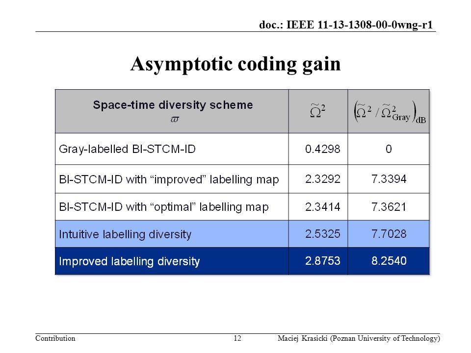 doc.: IEEE 11-13-1308-00-0wng-r1 Contribution Asymptotic coding gain 12Maciej Krasicki (Poznan University of Technology)
