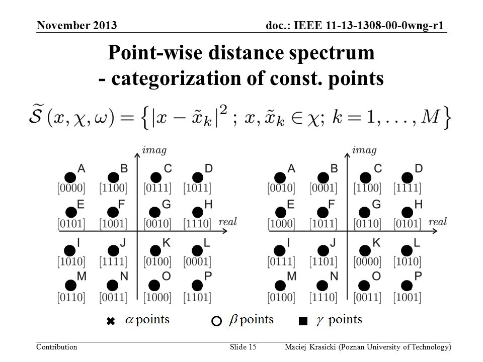 doc.: IEEE 11-13-1308-00-0wng-r1 Contribution Point-wise distance spectrum - categorization of const.