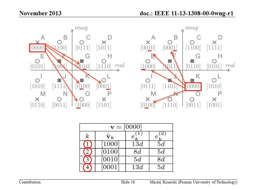 doc.: IEEE 11-13-1308-00-0wng-r1 Contribution November 2013 Maciej Krasicki (Poznan University of Technology)Slide 16