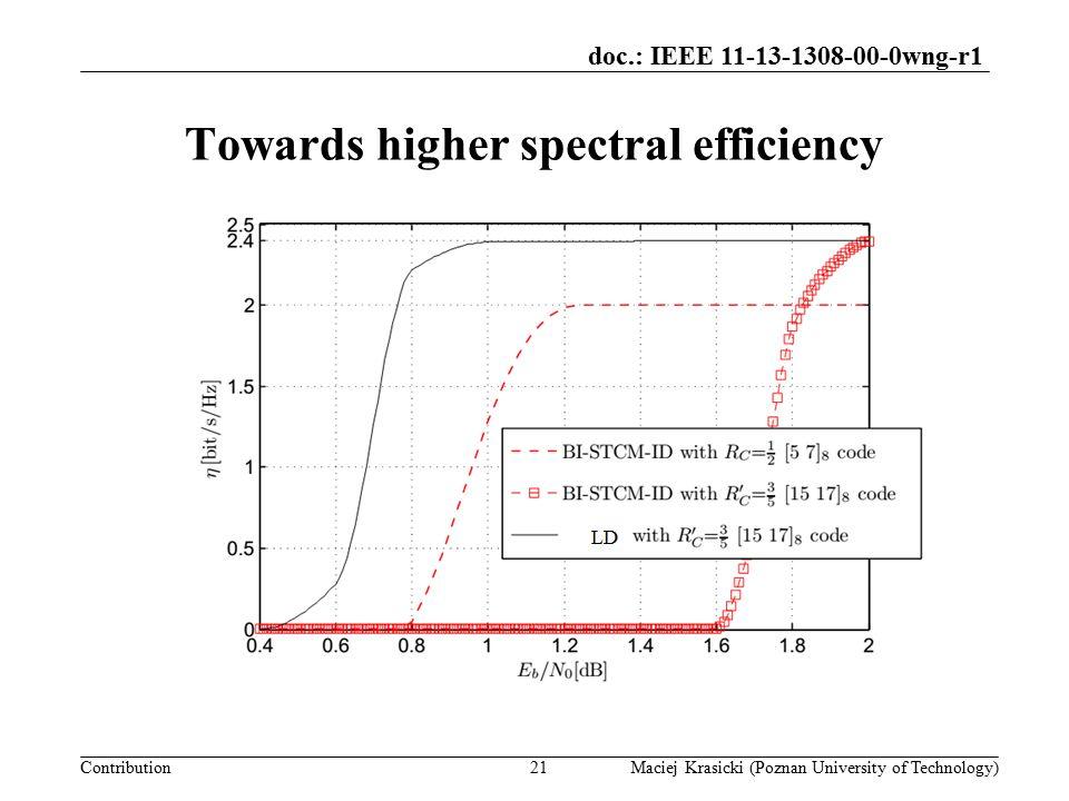 doc.: IEEE 11-13-1308-00-0wng-r1 Contribution Towards higher spectral efficiency 21Maciej Krasicki (Poznan University of Technology) LD
