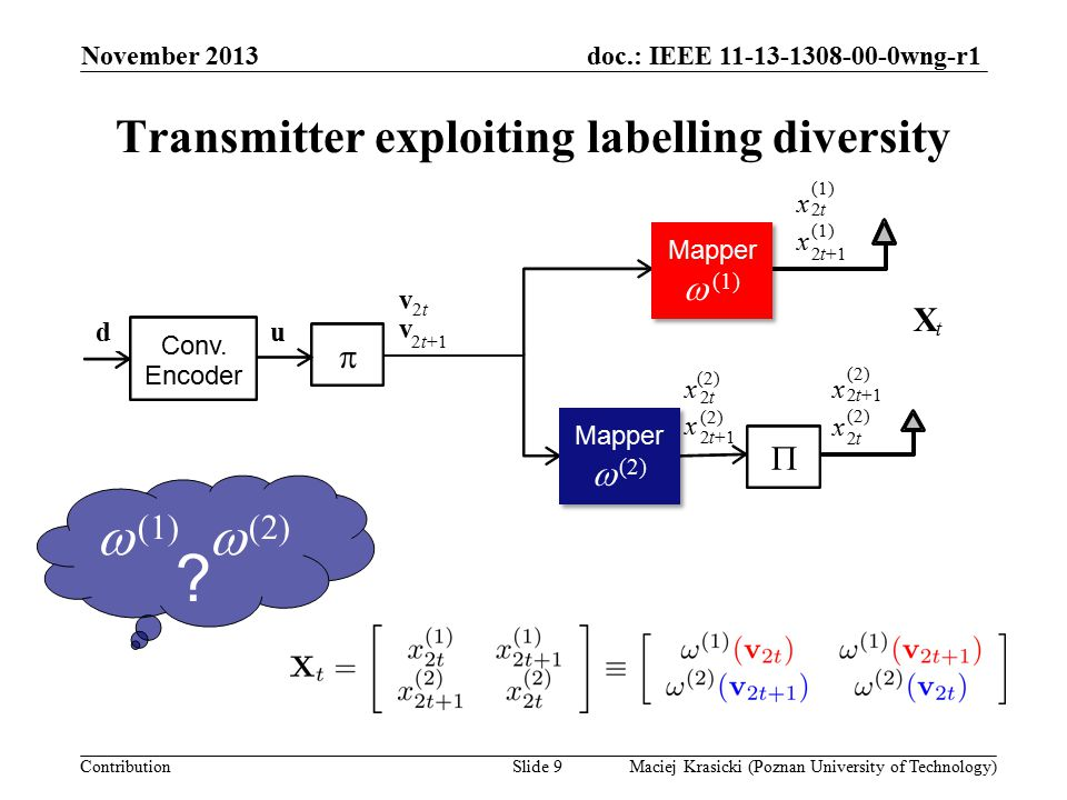 doc.: IEEE 11-13-1308-00-0wng-r1 Contribution Conv.