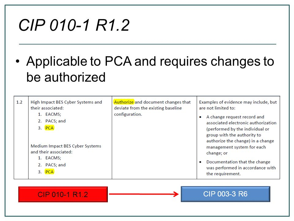 CIP 010-1 R1.2 CIP 003-3 R6 Applicable to PCA and requires changes to be authorized