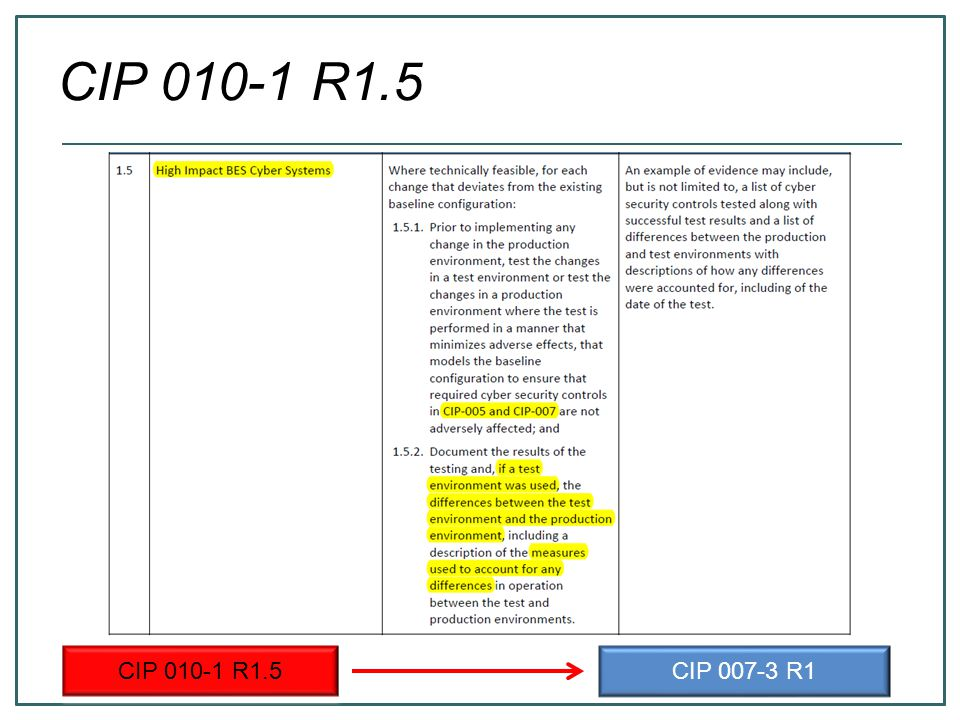 37 Only applicable to High Impact systems Specific to security controls that must be tested o Security Controls in CIP 005 and CIP 007 New test environment requirements o Document if test environment was used o Document differences between test and production environment  Measures taken to account for these differences CIP 010-1 R1.5 cont..