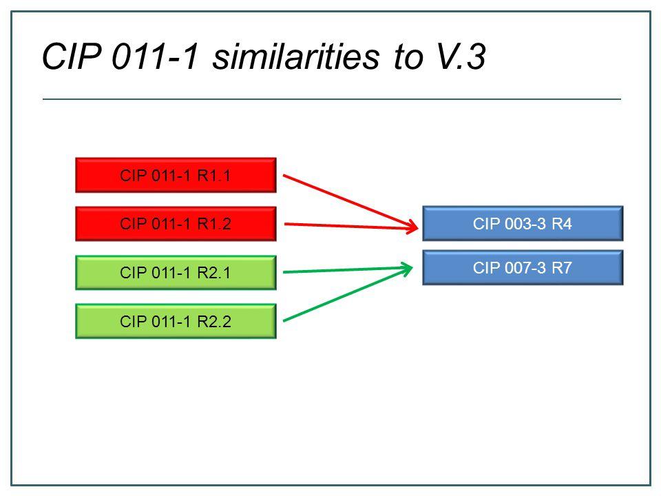 CIP 011-1 similarities to V.3 CIP 003-3 R4 CIP 007-3 R7 CIP 011-1 R1.1 CIP 011-1 R1.2 CIP 011-1 R2.2 CIP 011-1 R2.1