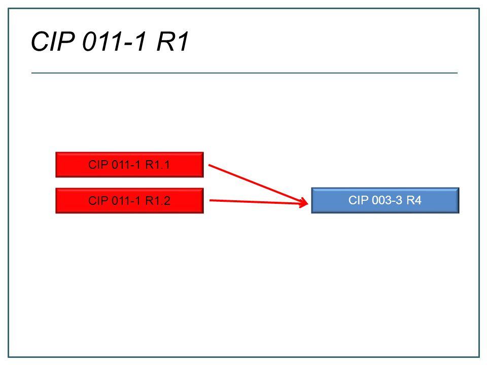 CIP 011-1 R1 CIP 003-3 R4 CIP 011-1 R1.1 CIP 011-1 R1.2