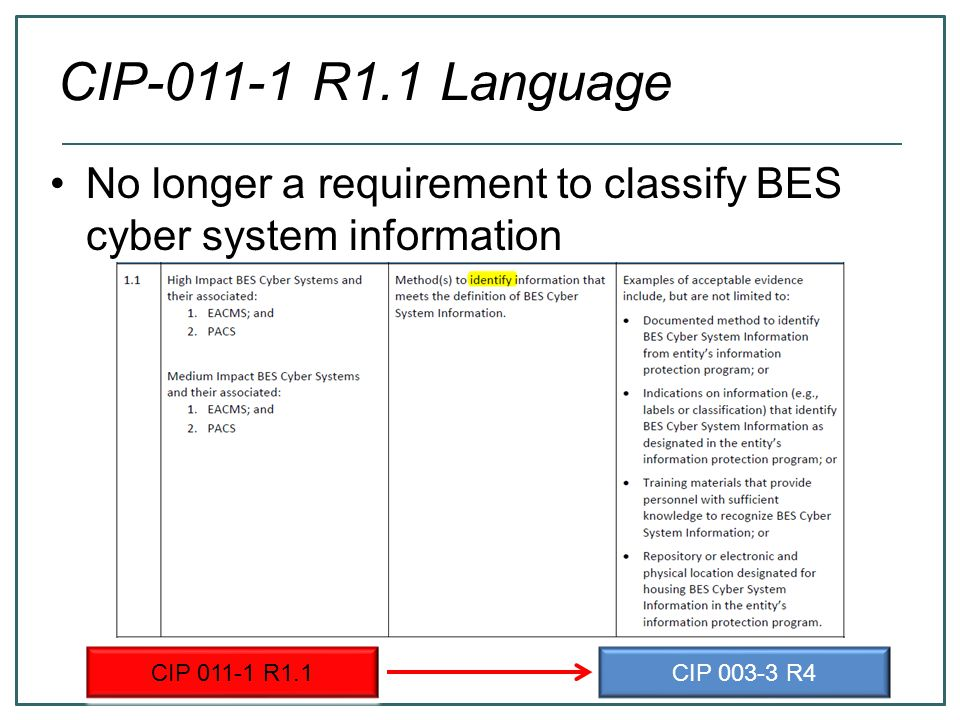 CIP-011-1 R1.1 Language No longer a requirement to classify BES cyber system information CIP 011-1 R1.1 CIP 003-3 R4