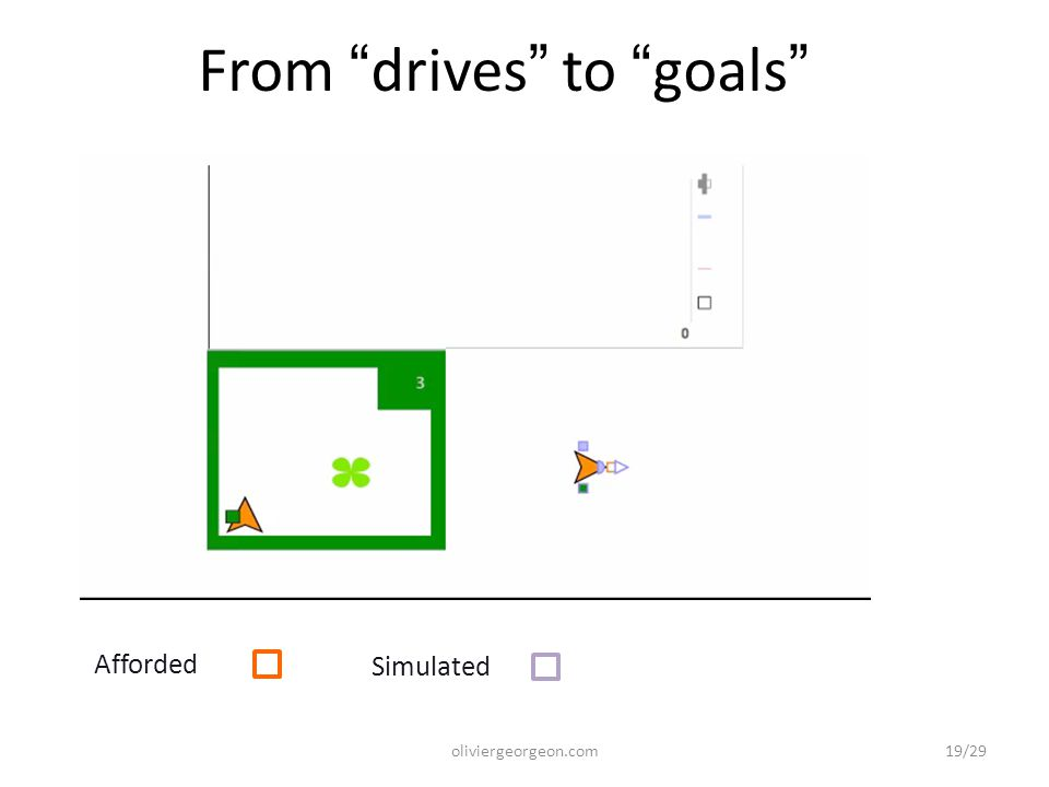 "From ""drives"" to ""goals"" Afforded Simulated oliviergeorgeon.com19/29"