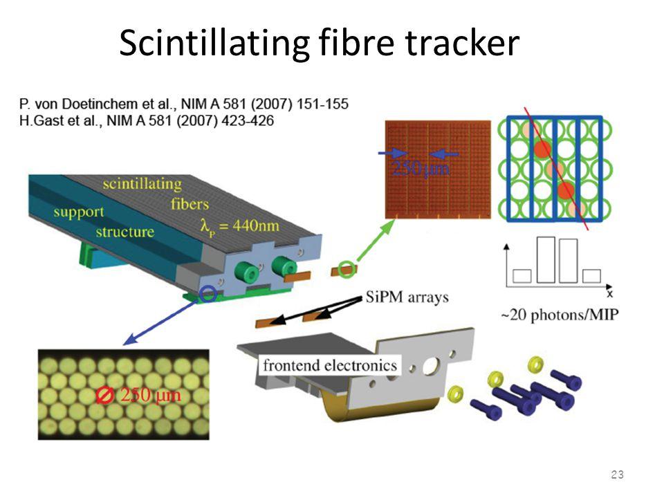 Scintillating fibre tracker 23