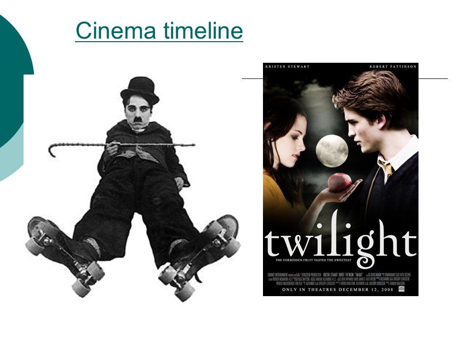 Cinema timeline