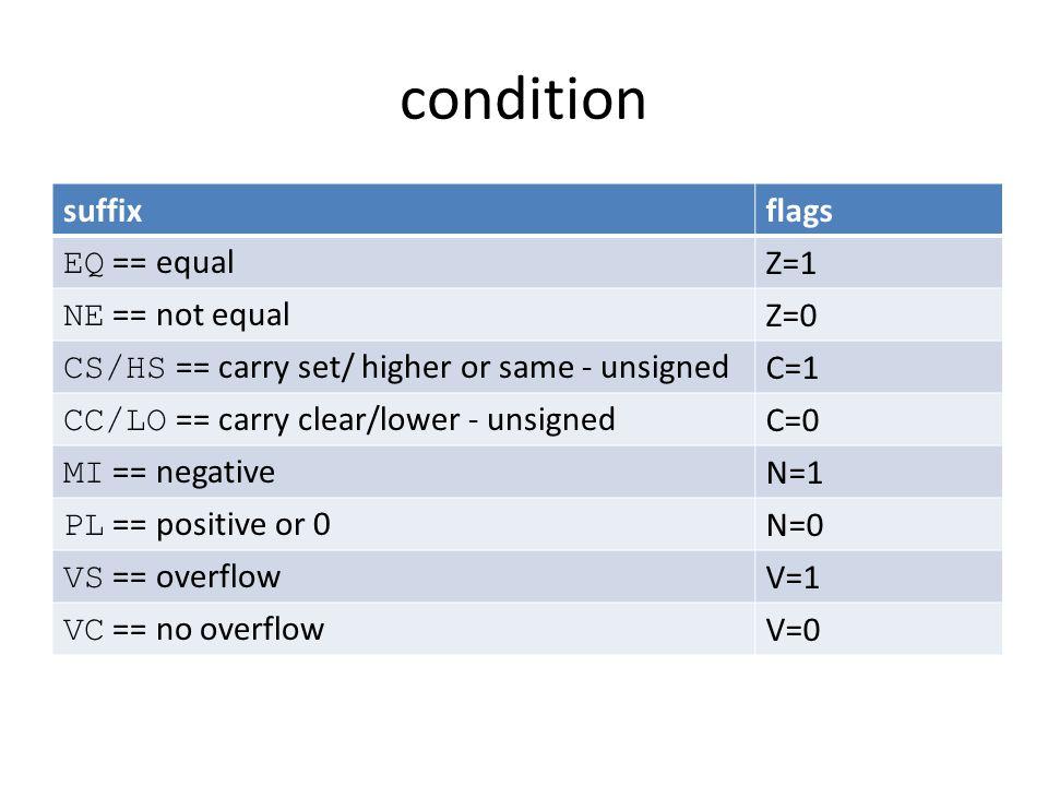 condition suffixflags EQ == equalZ=1 NE == not equalZ=0 CS/HS == carry set/ higher or same - unsignedC=1 CC/LO == carry clear/lower - unsignedC=0 MI == negativeN=1 PL == positive or 0N=0 VS == overflowV=1 VC == no overflowV=0