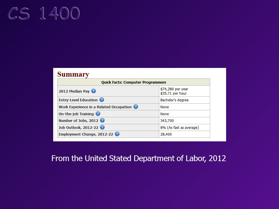 From the United Stated Department of Labor, 2012