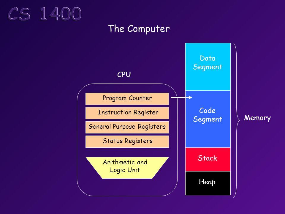 The Computer Data Segment Code Segment Stack Heap Memory Program Counter Instruction Register General Purpose Registers Status Registers Arithmetic an