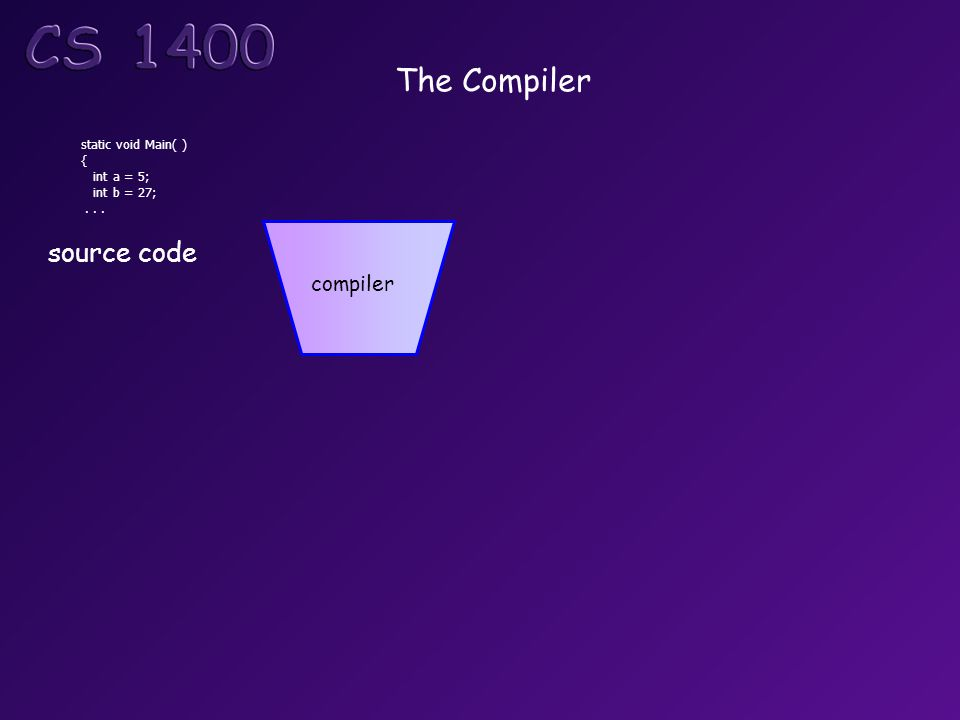 static void Main( ) { int a = 5; int b = 27;... source code compiler The Compiler