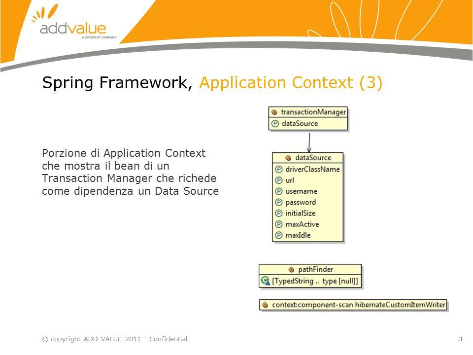 3 Spring Framework, Application Context (3) Porzione di Application Context che mostra il bean di un Transaction Manager che richede come dipendenza un Data Source © copyright ADD VALUE 2011 - Confidential