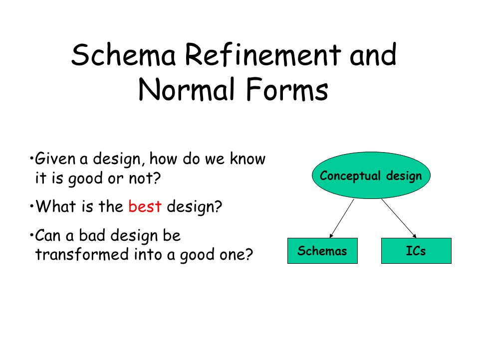 Schema Refinement and Normal Forms Given a design, how do we know it is good or not.