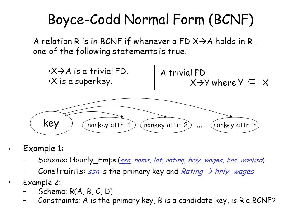 A BCNF relation does not allow redundancy Every field of every tuple records a piece of information that cannot be inferred from the values in all other non-key fields BCNF is the most desirable form