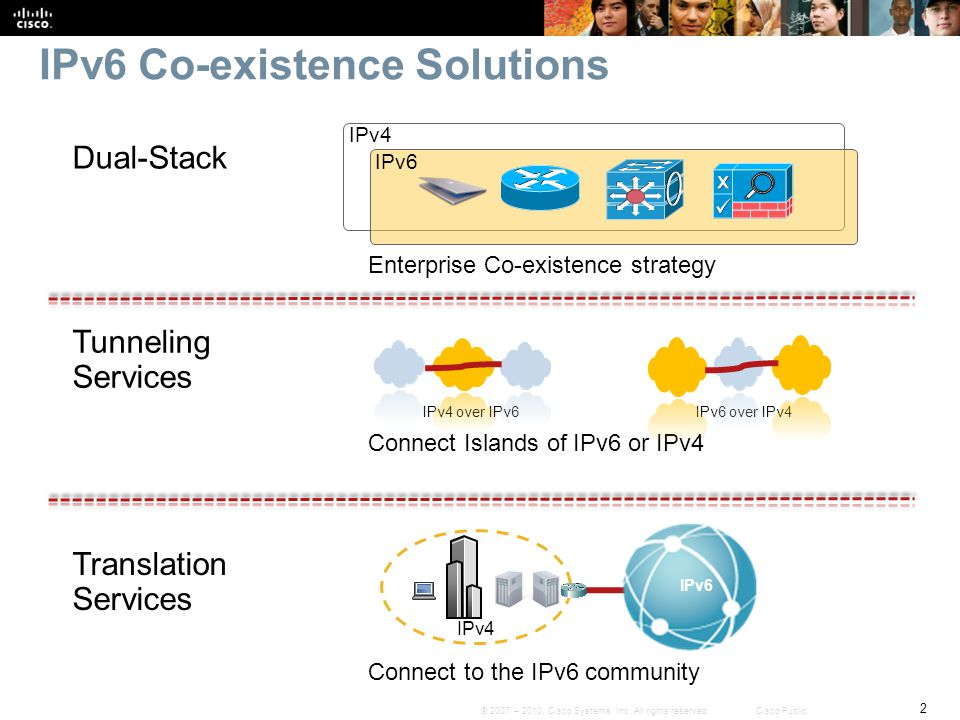 2 © 2007 – 2010, Cisco Systems, Inc. All rights reserved. Cisco Public IPv6 Co-existence Solutions