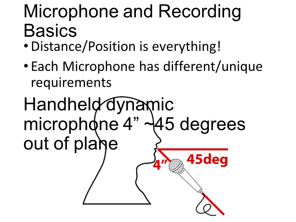 Microphone and Recording Basics Distance/Position is everything.