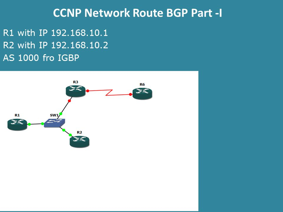 CCNP Network Route BGP Part -I R1 with IP 192.168.10.1 R2 with IP 192.168.10.2 AS 1000 fro IGBP