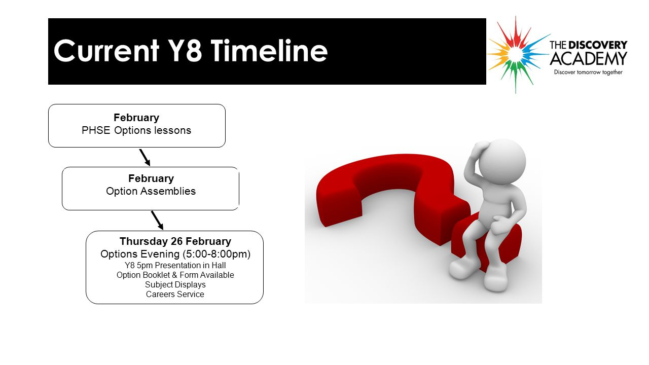 Current Y8 Timeline February PHSE Options lessons Thursday 26 February Options Evening (5:00-8:00pm) Y8 5pm Presentation in Hall Option Booklet & Form Available Subject Displays Careers Service February Option Assemblies