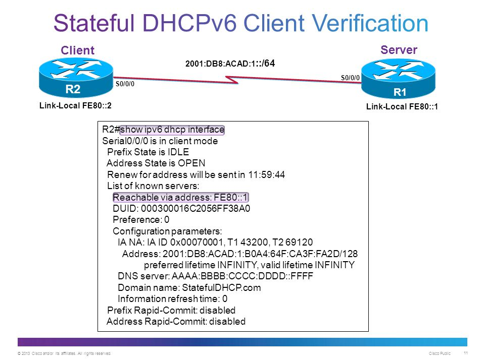 © 2013 Cisco and/or its affiliates. All rights reserved. Cisco Public 11 R2#show ipv6 dhcp interface Serial0/0/0 is in client mode Prefix State is IDL