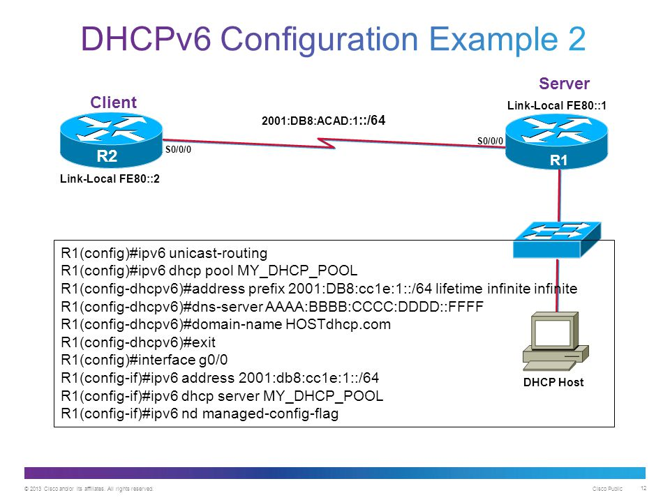 © 2013 Cisco and/or its affiliates. All rights reserved. Cisco Public 12 R2 S0/0/0 R1 2001:DB8:ACAD:1 ::/64 S0/0/0 Client Server Link-Local FE80::1 Li