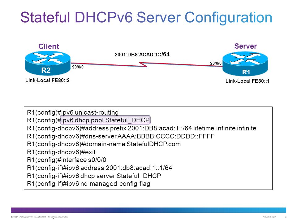 © 2013 Cisco and/or its affiliates. All rights reserved. Cisco Public 8 R1(config)#ipv6 unicast-routing R1(config)#ipv6 dhcp pool Stateful_DHCP R1(con