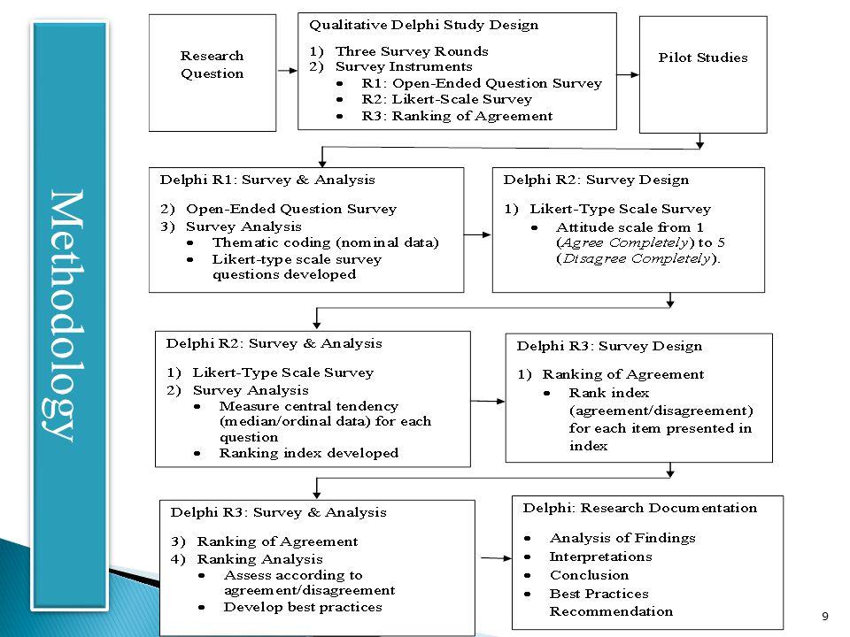 Methodology 9