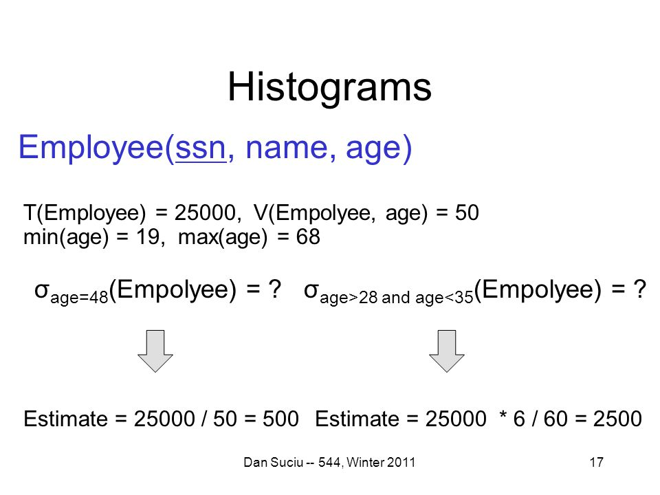 Histograms Dan Suciu -- 544, Winter 201117 Employee(ssn, name, age) T(Employee) = 25000, V(Empolyee, age) = 50 min(age) = 19, max(age) = 68 Estimate = 25000 / 50 = 500Estimate = 25000 * 6 / 60 = 2500 σ age=48 (Empolyee) = σ age>28 and age<35 (Empolyee) =