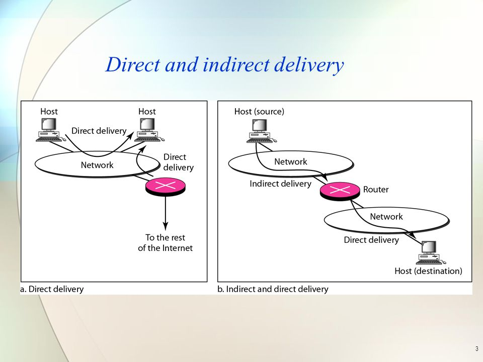 3 Direct and indirect delivery