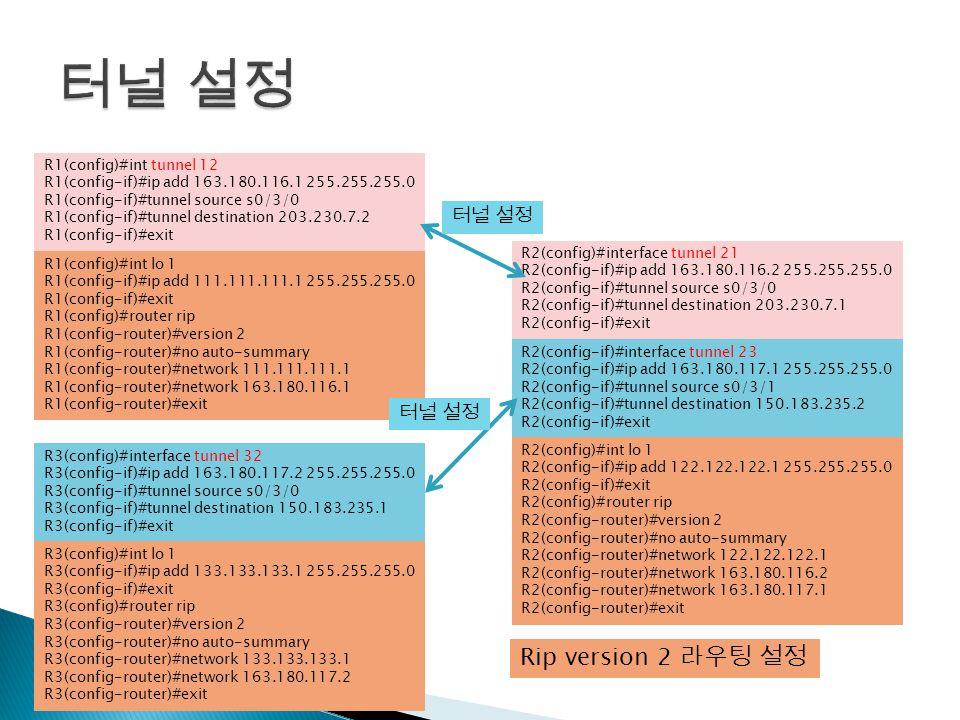 R1(config)#int tunnel 12 R1(config-if)#ip add 163.180.116.1 255.255.255.0 R1(config-if)#tunnel source s0/3/0 R1(config-if)#tunnel destination 203.230.