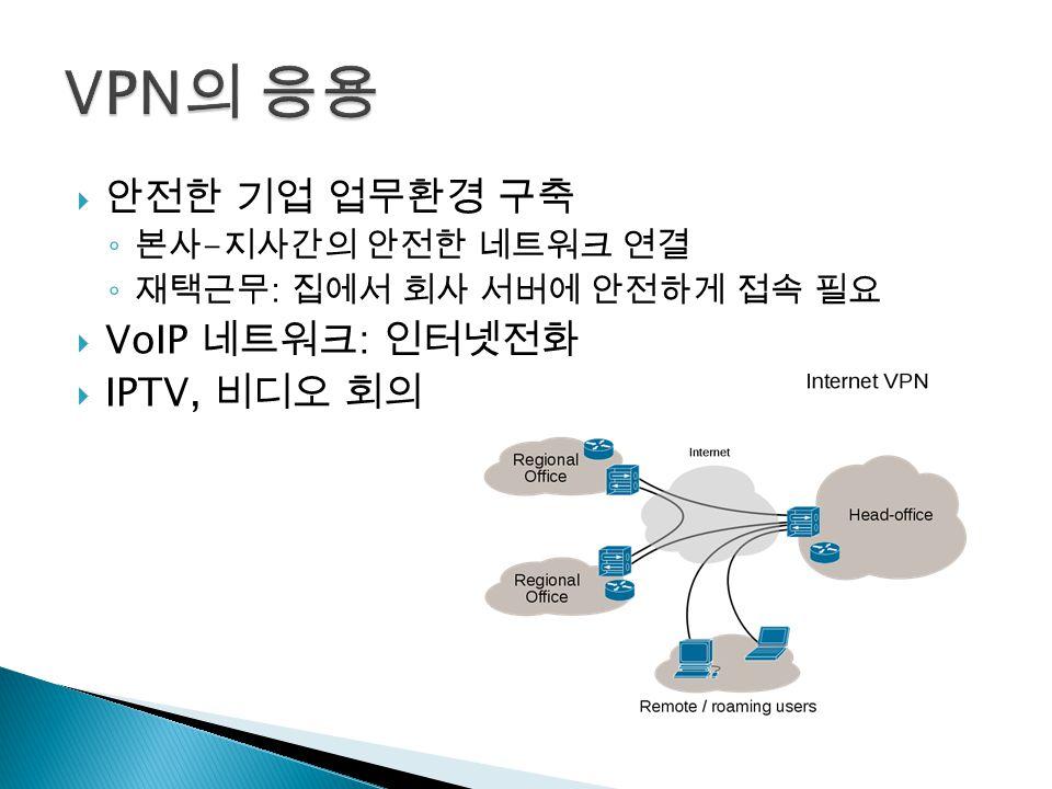  안전한 기업 업무환경 구축 ◦ 본사 - 지사간의 안전한 네트워크 연결 ◦ 재택근무 : 집에서 회사 서버에 안전하게 접속 필요  VoIP 네트워크 : 인터넷전화  IPTV, 비디오 회의