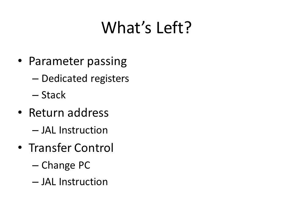 What's Left.