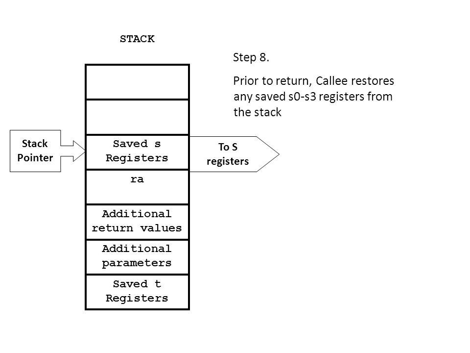 Step 8.