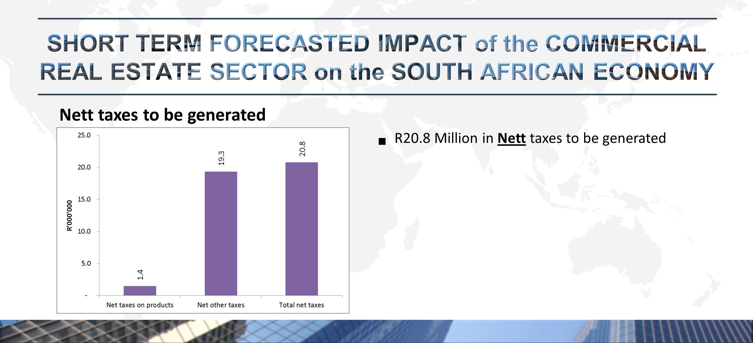 Nett taxes to be generated  R20.8 Million in Nett taxes to be generated