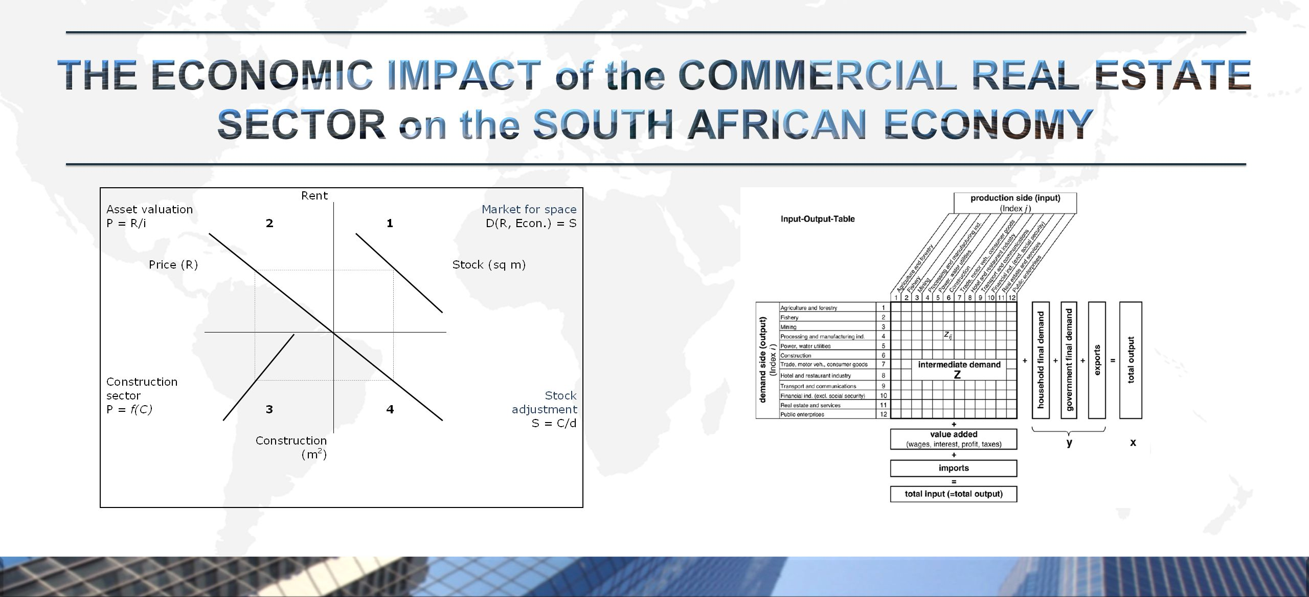  Economic Activity – sum of activity in each sector  Gross Domestic Product – value added by each sector  Job creation  Taxes on products and production  Direct, Indirect and Induced Impact  Economic impact – Not physical impact Emphasis of the study