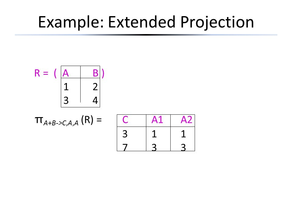 Example: Extended Projection R = ( AB ) 12 34 π A+B->C,A,A (R) =CA1A2 311 733