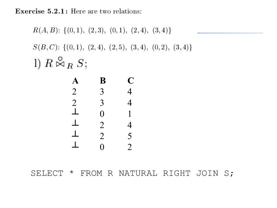 SELECT * FROM R NATURAL RIGHT JOIN S; ABC234234┴01┴24┴25┴02ABC234234┴01┴24┴25┴02