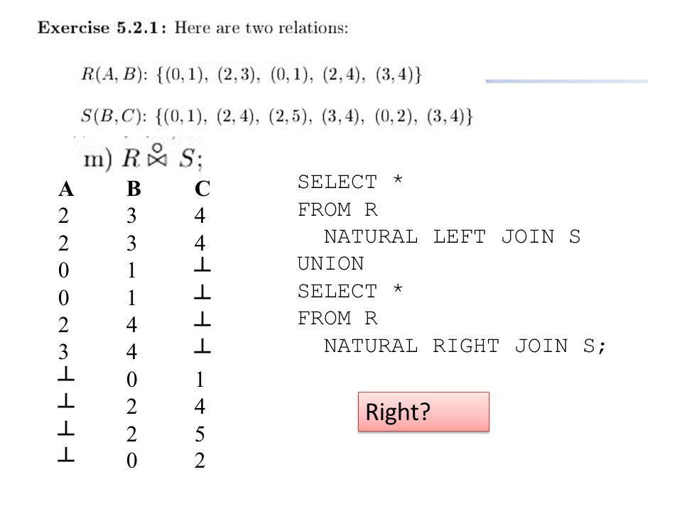 SELECT * FROM R NATURAL LEFT JOIN S UNION SELECT * FROM R NATURAL RIGHT JOIN S; ABC23423401┴01┴24┴34┴┴01┴24┴25┴02ABC23423401┴01┴24┴34┴┴01┴24┴25┴02 Rig