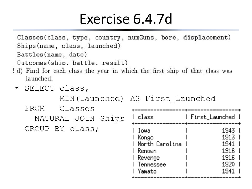 Exercise 6.4.7d SELECT class, MIN(launched) AS First_Launched FROM Classes NATURAL JOIN Ships GROUP BY class;