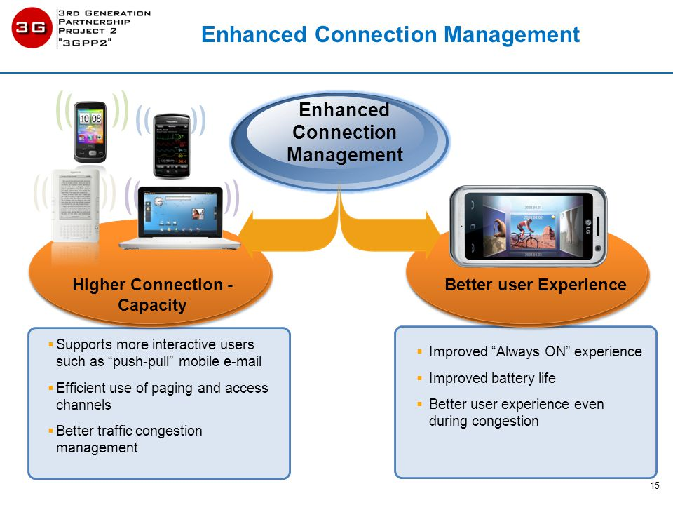 Enhanced Connection Management  Supports more interactive users such as push-pull mobile e-mail  Efficient use of paging and access channels  Better traffic congestion management Enhanced Connection Management  Improved Always ON experience  Improved battery life  Better user experience even during congestion Higher Connection - Capacity Better user Experience 15