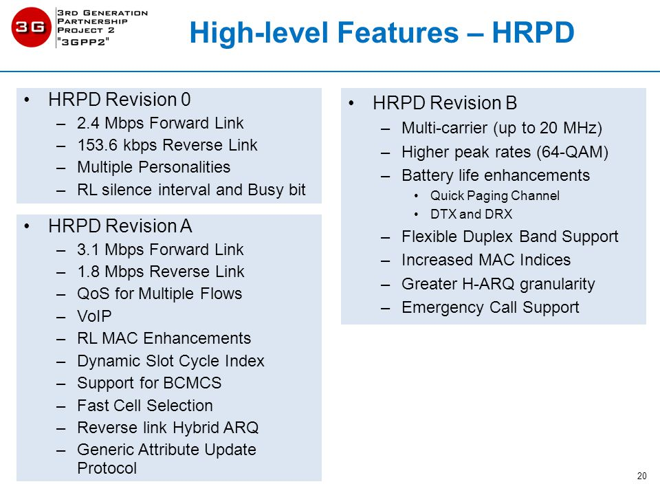 HRPD Revision 0 –2.4 Mbps Forward Link –153.6 kbps Reverse Link –Multiple Personalities –RL silence interval and Busy bit High-level Features – HRPD HRPD Revision B –Multi-carrier (up to 20 MHz) –Higher peak rates (64-QAM) –Battery life enhancements Quick Paging Channel DTX and DRX –Flexible Duplex Band Support –Increased MAC Indices –Greater H-ARQ granularity –Emergency Call Support HRPD Revision A –3.1 Mbps Forward Link –1.8 Mbps Reverse Link –QoS for Multiple Flows –VoIP –RL MAC Enhancements –Dynamic Slot Cycle Index –Support for BCMCS –Fast Cell Selection –Reverse link Hybrid ARQ –Generic Attribute Update Protocol 20