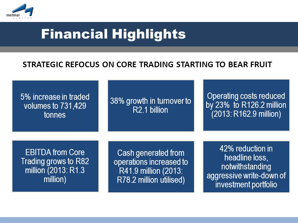 5% increase in traded volumes to 731,429 tonnes 38% growth in turnover to R2.1 billion EBITDA from Core Trading grows to R82 million (2013: R1.3 million) 42% reduction in headline loss, notwithstanding aggressive write-down of investment portfolio Cash generated from operations increased to R41.9 million (2013: R78.2 million utilised) Operating costs reduced by 23% to R126.2 million (2013: R162.9 million) Financial Highlights STRATEGIC REFOCUS ON CORE TRADING STARTING TO BEAR FRUIT