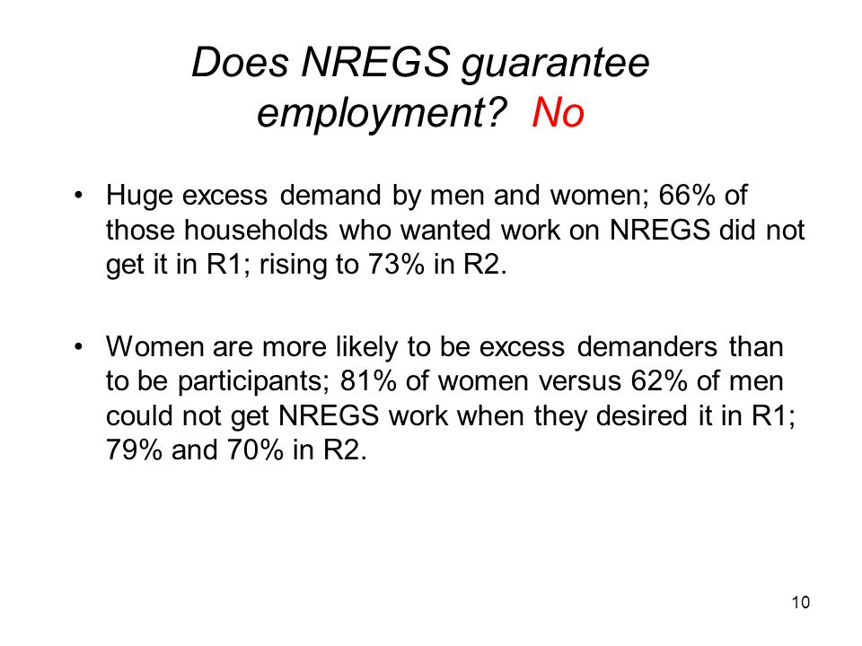 Does NREGS guarantee employment? No Huge excess demand by men and women; 66% of those households who wanted work on NREGS did not get it in R1; rising