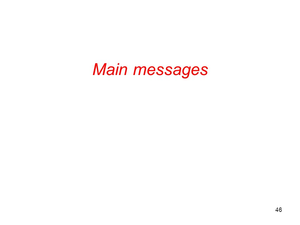 Main messages 46