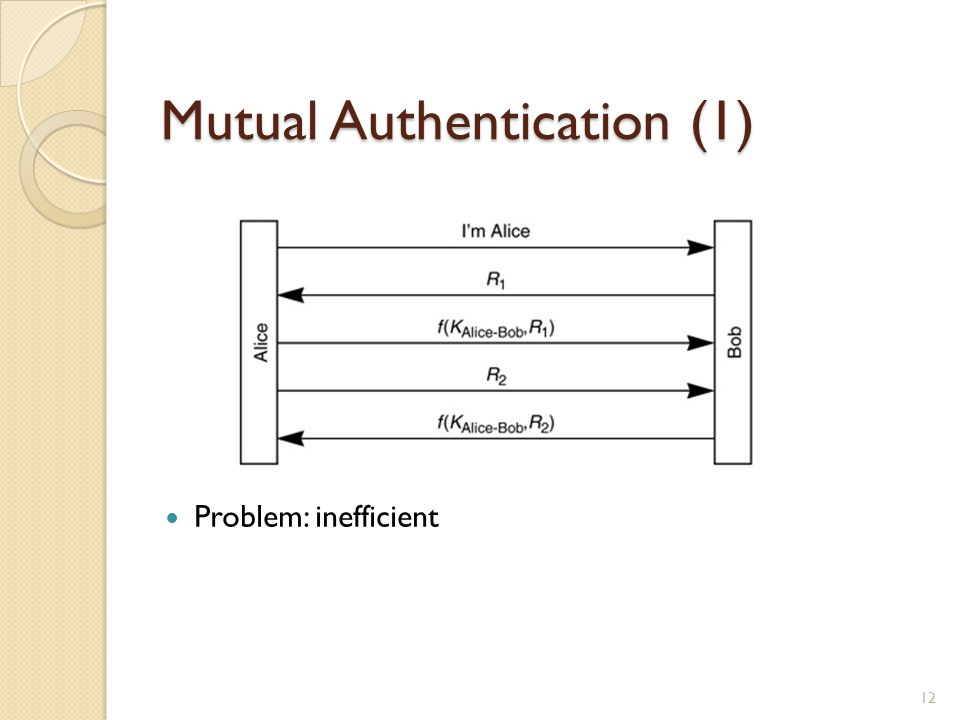 Mutual Authentication (1) Problem: inefficient 12