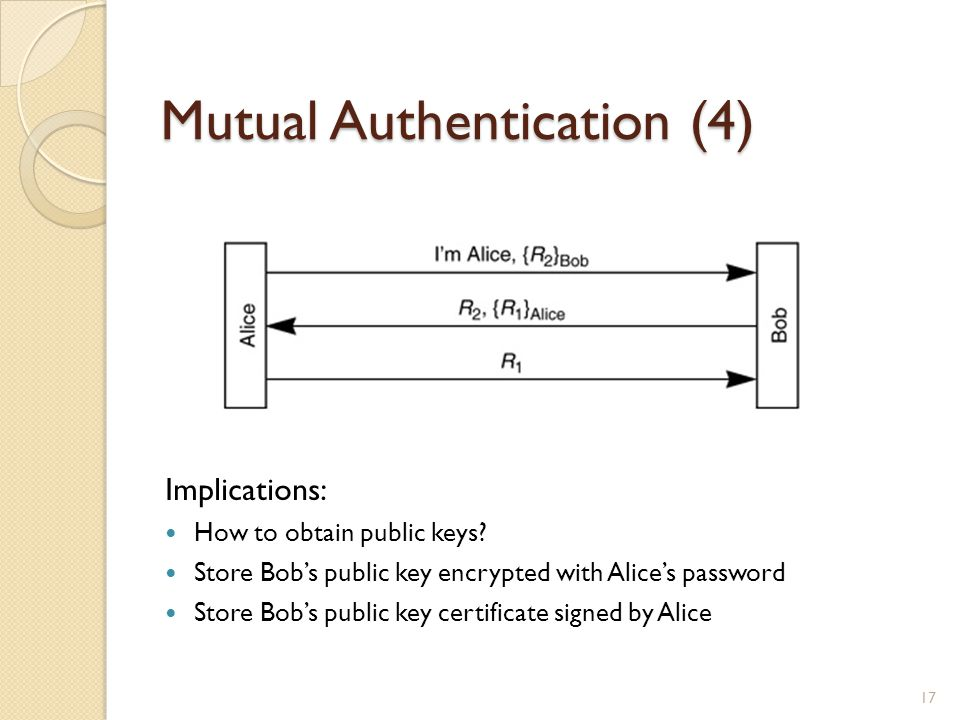 Mutual Authentication (4) Implications: How to obtain public keys.